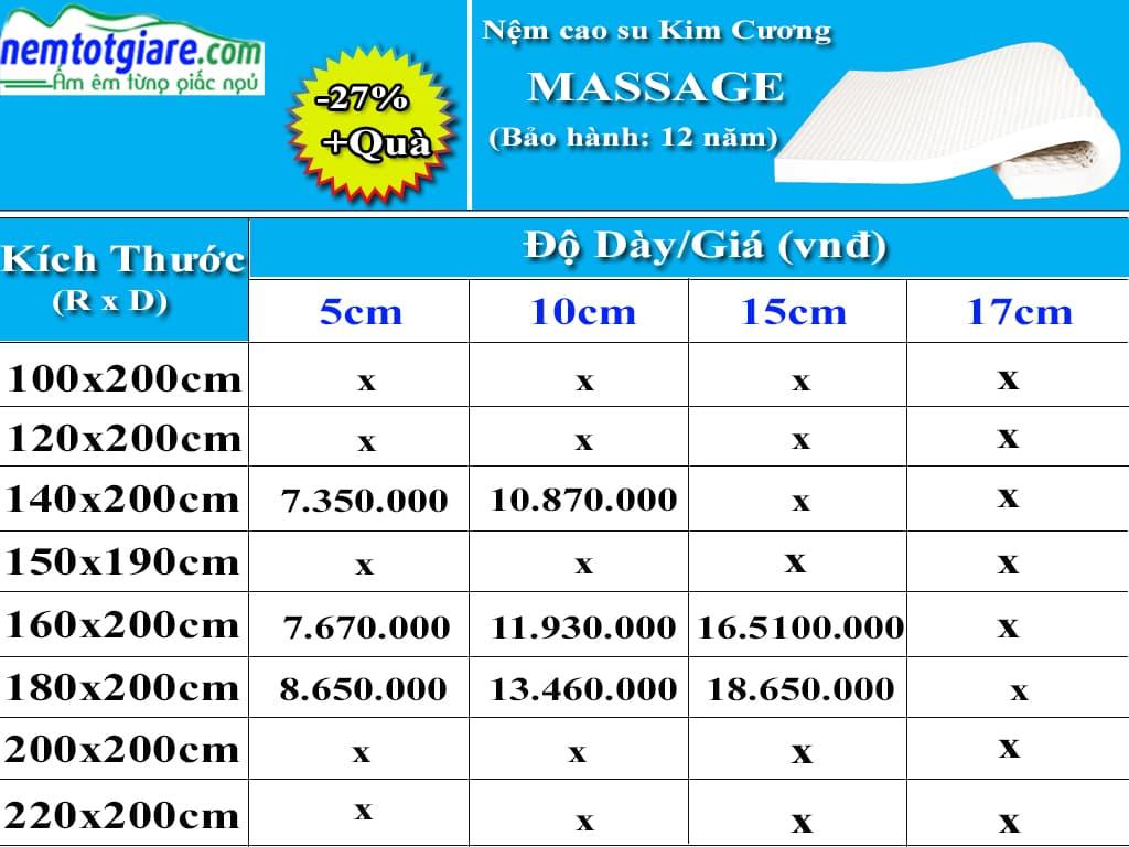Bảng Giá Mới Nhất Nệm cao Su Massage Feedling Good Kim Cương