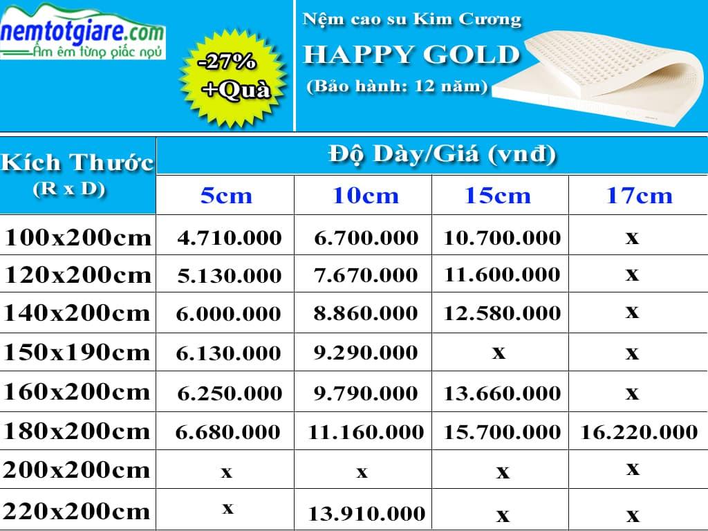Bảng Giá Nệm Cao Su Happy Gold Mới Nhất