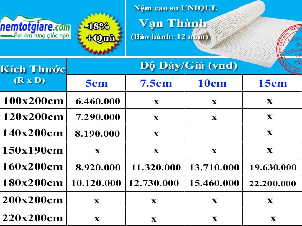 Bảng Giá nệm cao su Unique 2 mặt lỗ tròn Vạn Thành