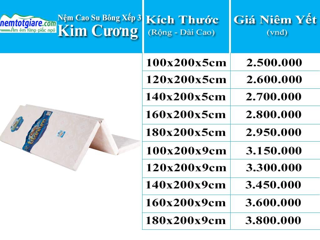 Bảng Giá Nệm Cao Su Bông Xếp 3 Titanium Mới Nhất